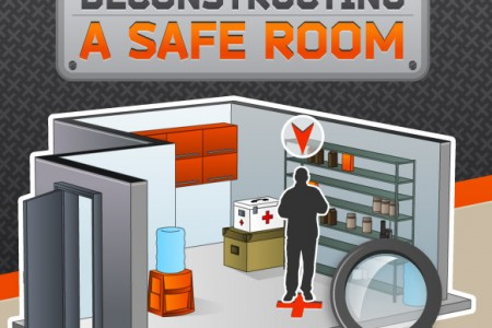 Deconstructing a Safe Room