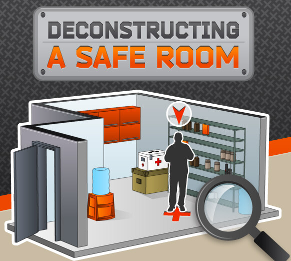 Deconstructing A Safe Room Infographic