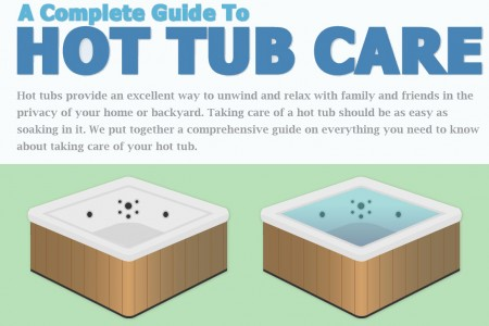 Complete Guide To Hot Tub Care