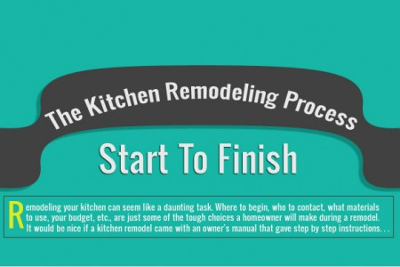 Kitchen Remodeling: The Process Start to Finish