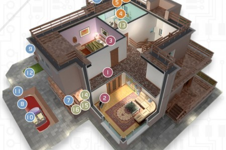 Makings of a Modern Home