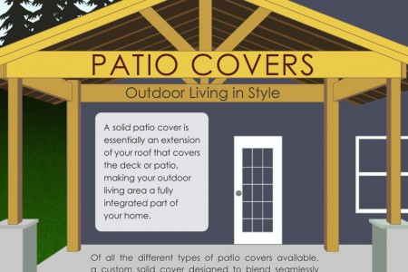 Patio Covers: Outdoor Living in Style