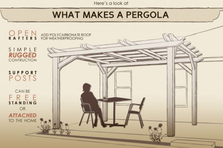 Pergolas: Outdoor Living in Style