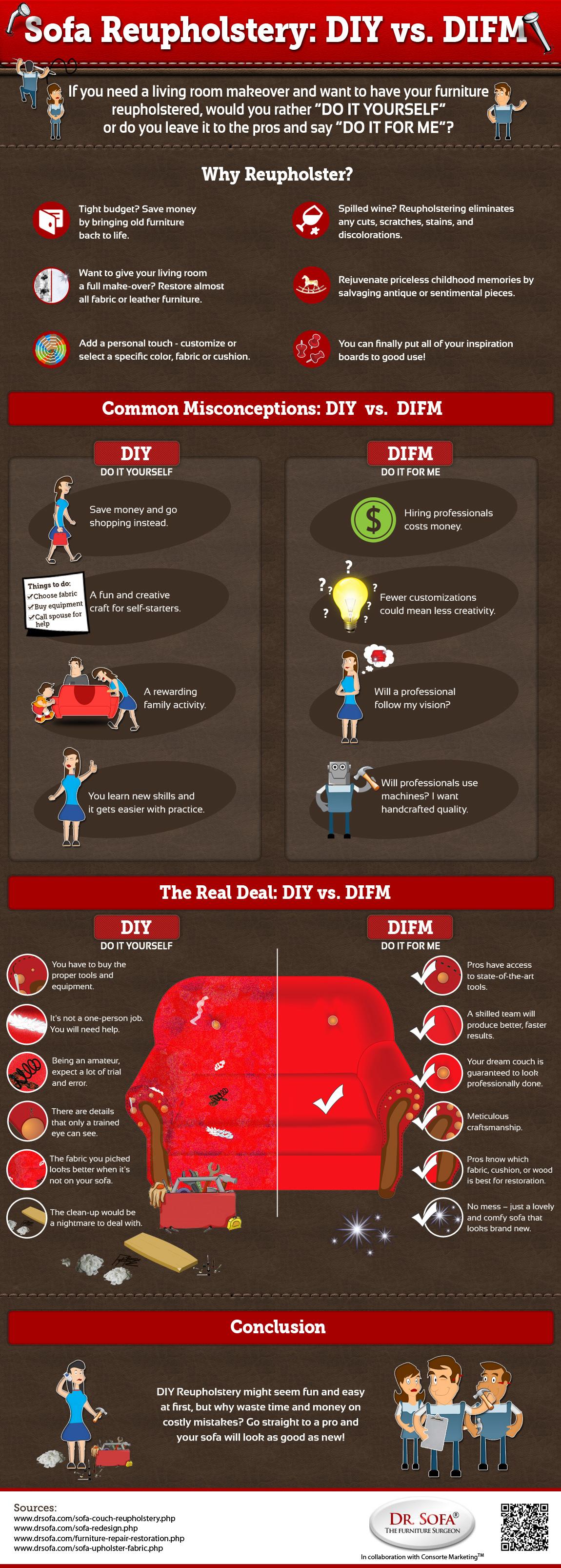 Sofa Reupholstery: DIY vs. DIFM
