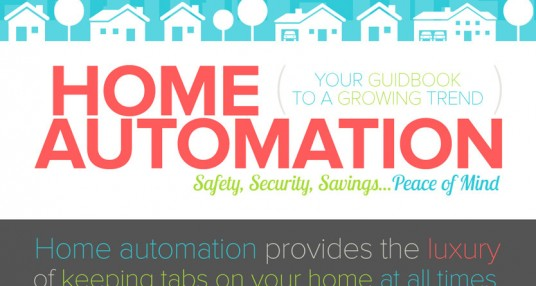 Home Automation: Your Guidebook To a Growing Trend