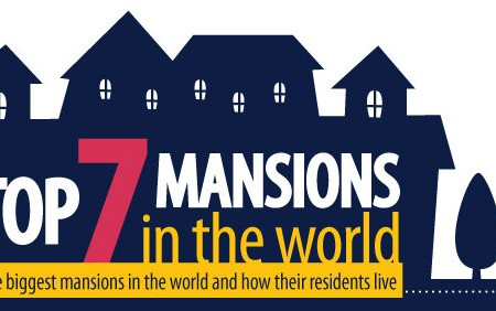 Top 7 Mansions in the World