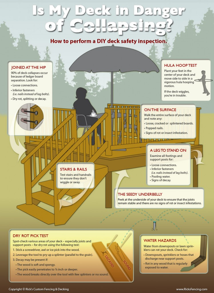 How To Perform a DIY Wood Deck Inspection