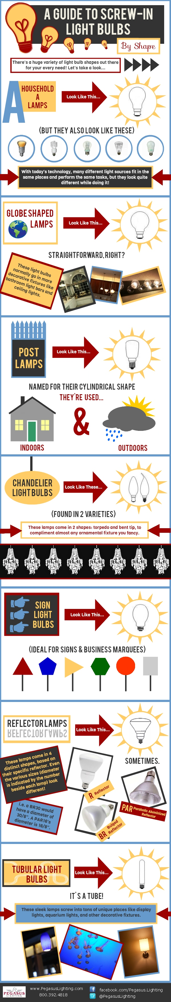 A Guide To Screw-In Light Bulbs By Shape