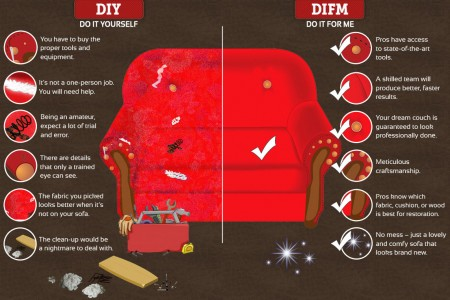 Sofa Reupholstery: DIY vs. DIFM