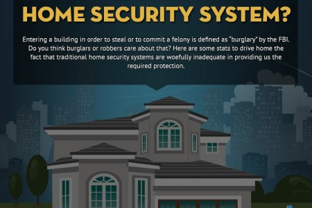 How Vulnerable Is Your Home Security System