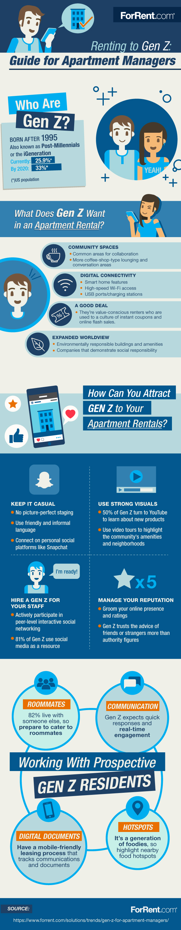Renting to Gen Z: A Guide for Apartment Managers